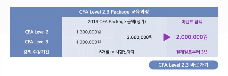 CFA CFA Level 2,3 바로가기